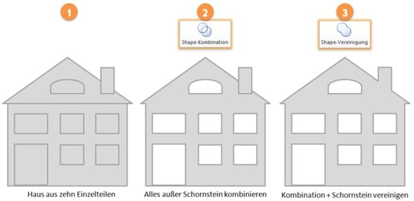 """Aus 10 Formen ein Haus """"bauen"""" mit den Shape-Werkzeugen in PowerPoint 2010"""