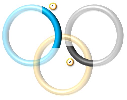 3 ineinander gehänget Ringe mit Hilfe von zwei zusätzlichen Segmenten