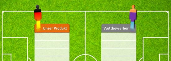 Produktvergleich auf grünem Spielfeld