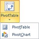 Der Befehl PivotTable in Excel 2010